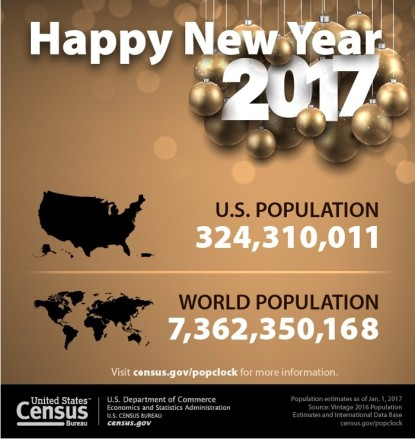 U.S Census 2016 population estimate