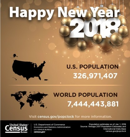 U.S Census 2017 population estimate
