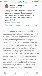 Trumps tweet on Black unemployment