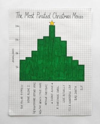 movies chart .jpg