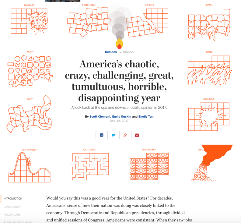 Screenshot of WaPo's year in review online.